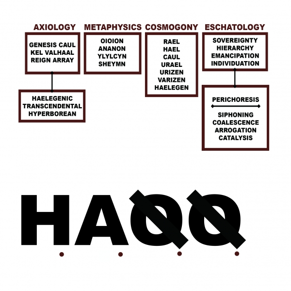 Liturgy H.A.Q.Q. Cover Art